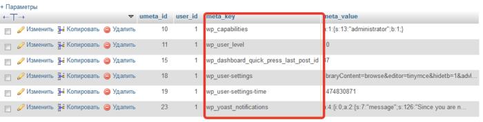 Изменение значений префикса в таблице WP